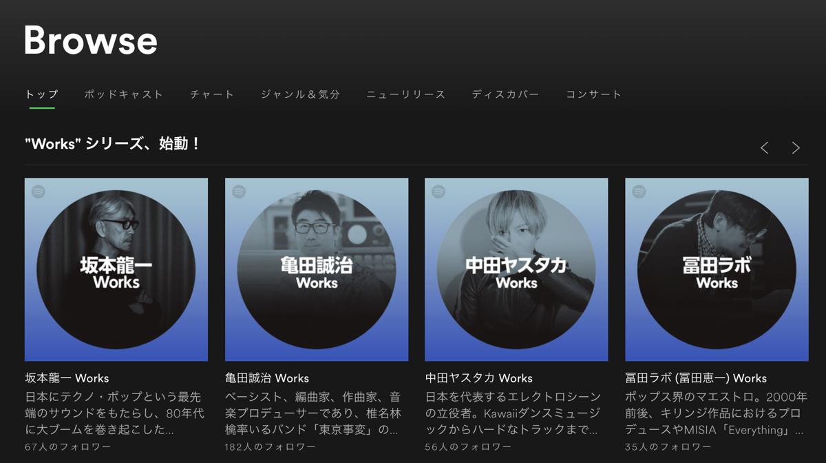 Spotify works top