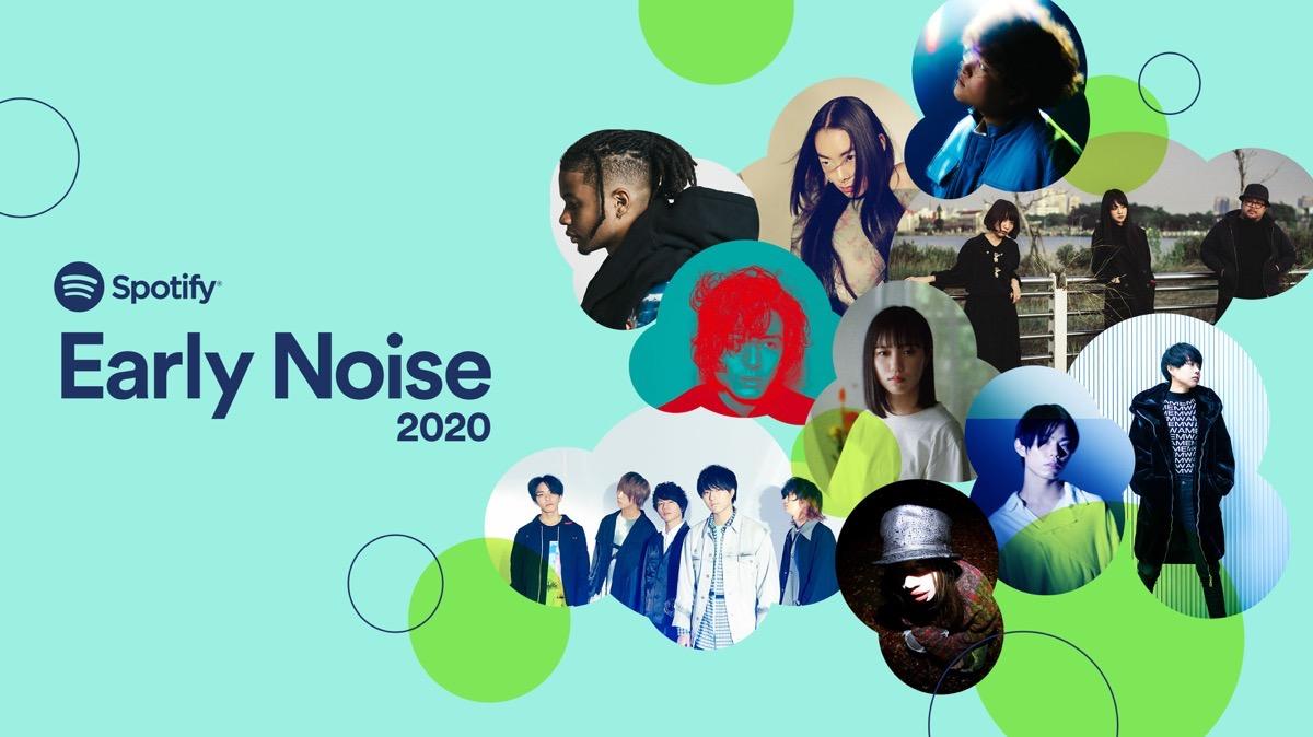 Early noise 2020KV
